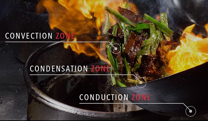 Image of fiery wok tossing Mongolain Beef. Convection Zone, Condensation Zone and Conduction Zone